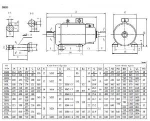 Kích thước lắp đặt động cơ dây quấn YZR
