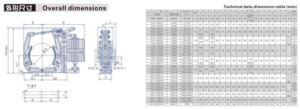 kích thước lắp đặt phanh thủy lực ywz9